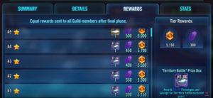 SWGoH - Territory Battles Rewards