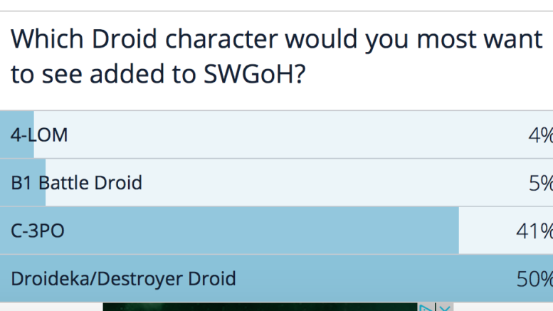 Droids in SWGoH - Poll