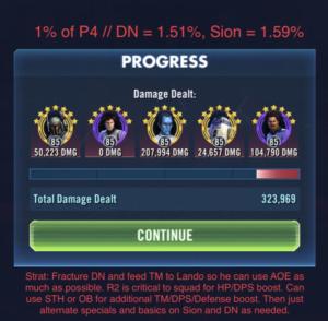 Phase 4 SWGoH Sith Raid