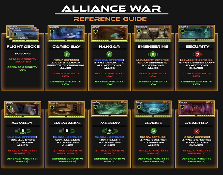 MSF - Alliance Wars