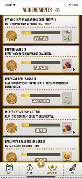HPWU Achievements