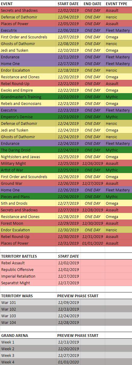ديسمبر 2019 SWGoH التقويم