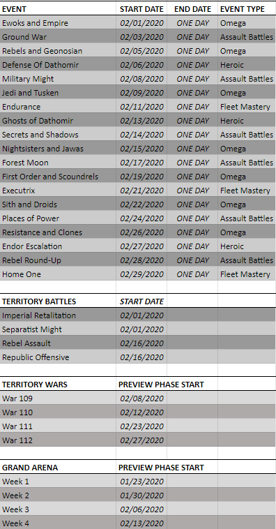Swgoh Event Calendar August 2021 Pictures