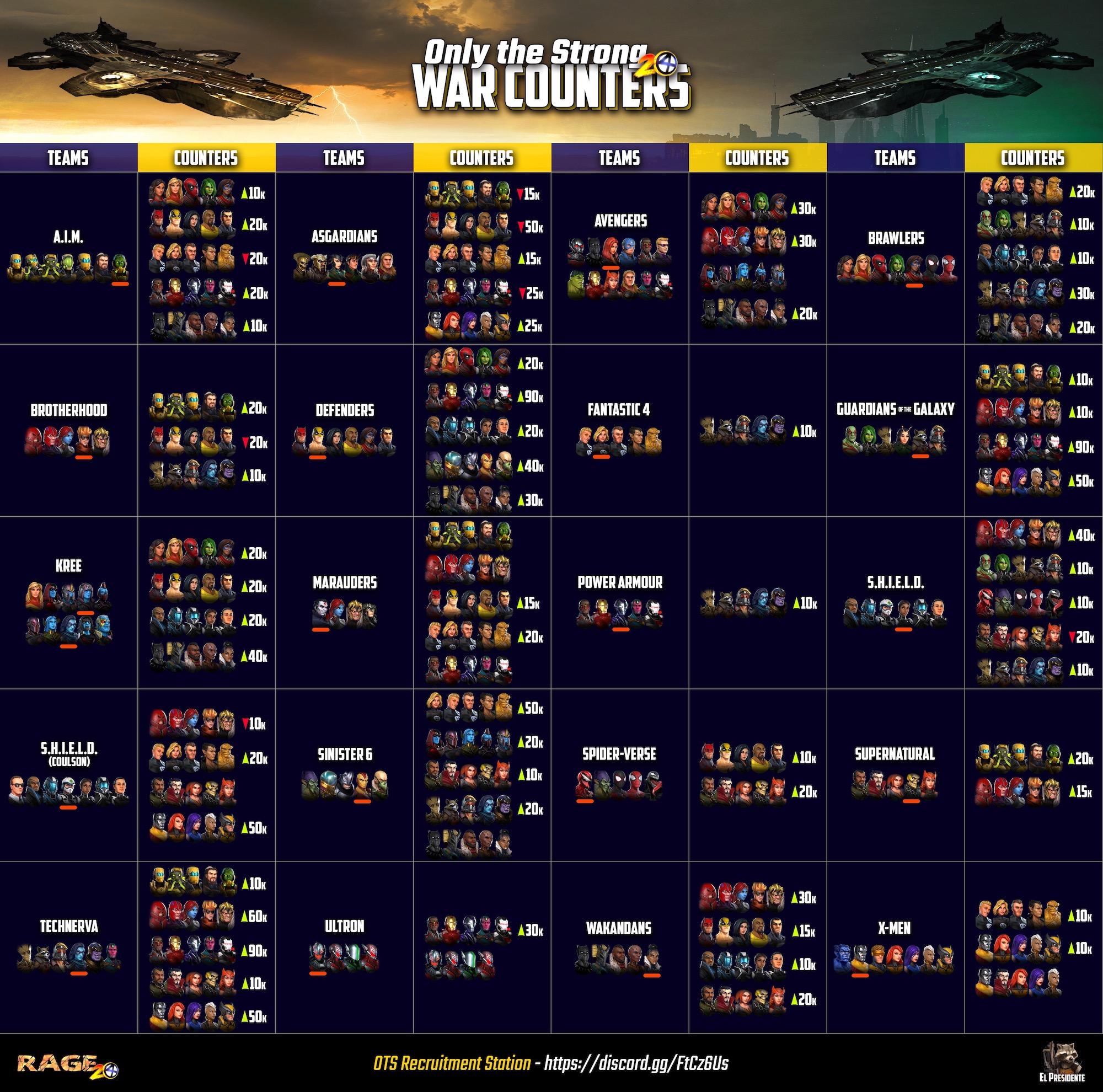MSF - Лічильники війни
