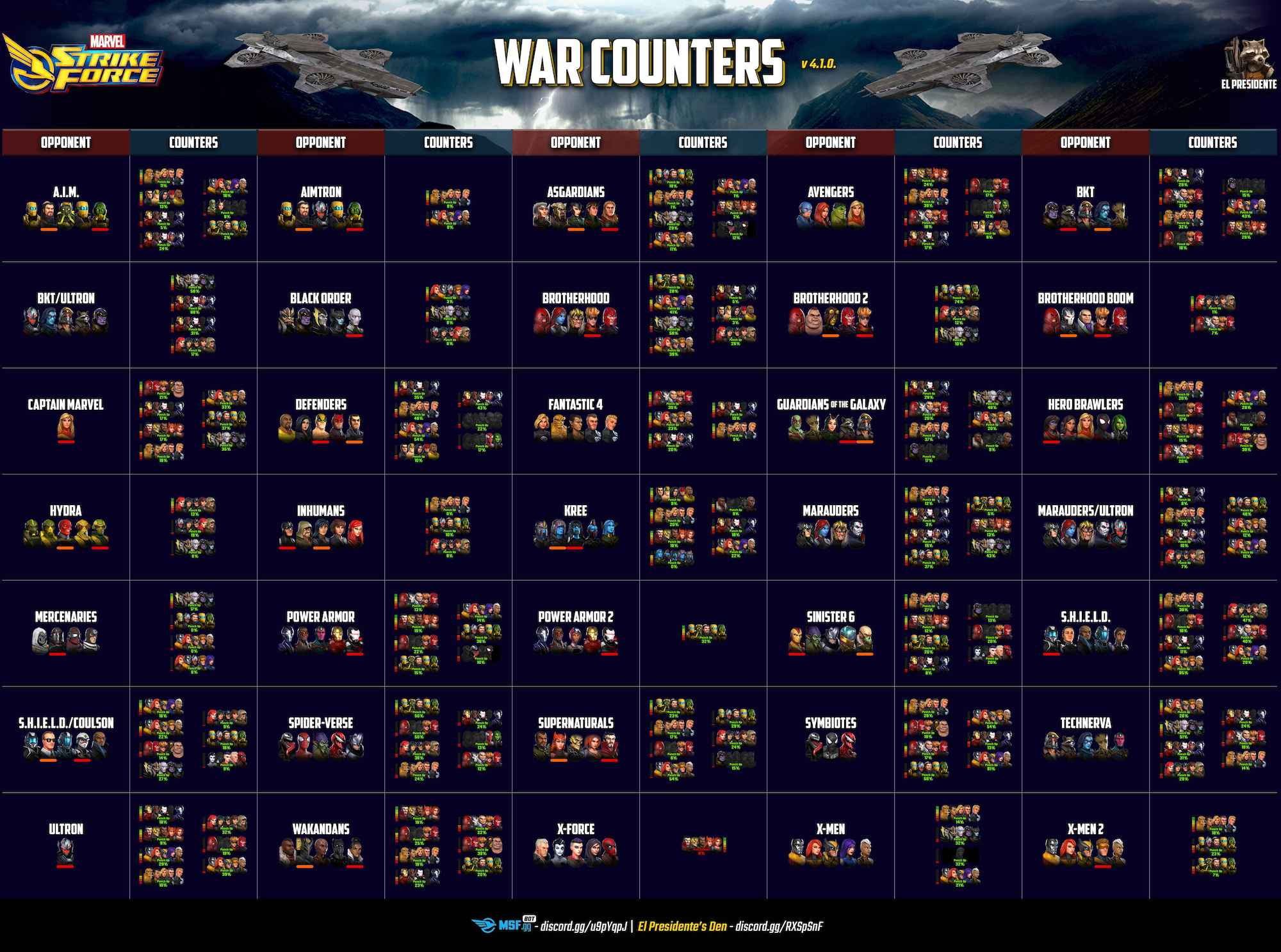 MSF Alliance War Counters